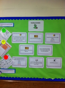 Reading Strategies Wall Display
